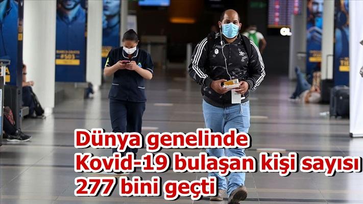 Dünya genelinde Kovid-19 bulaşan kişi sayısı 277 bini geçti