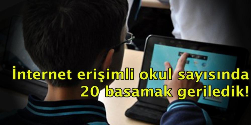 İnternet erişimli okul sayısında 20 basamak geriledik!