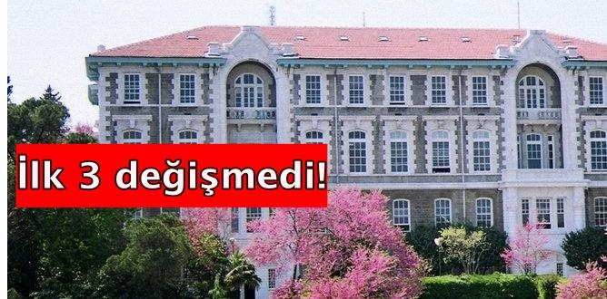 Türkiye'nin en eğitimli ilçeleri hangileri?