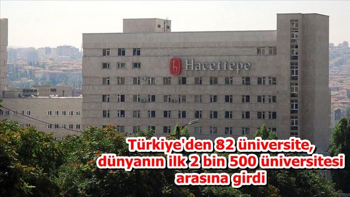 Türkiye'den 82 üniversite, dünyanın ilk 2 bin 500 üniversitesi arasına girdi