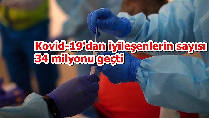 Kovid-19'dan iyileşenlerin sayısı 34 milyonu geçti