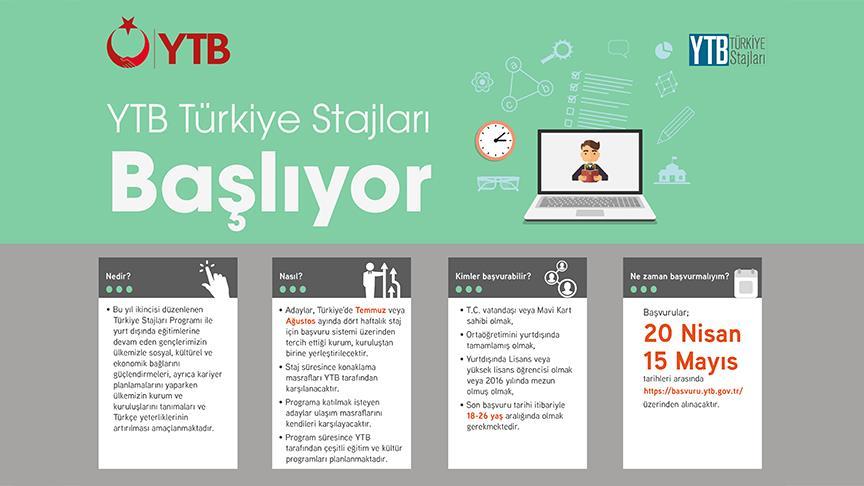 'YTB Türkiye Stajları' programının ikincisi başlıyor
