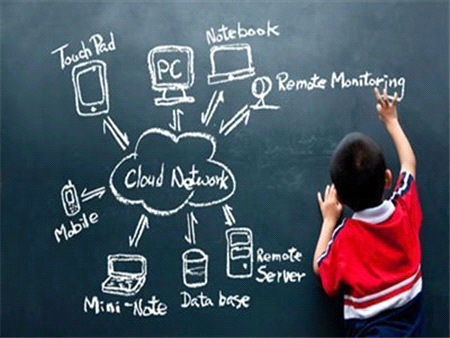 What is the future of technology in education?