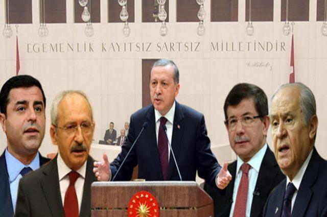 1 Kasım'da En Çok Hangi Parti ve Parti Lideri Konuşuldu?