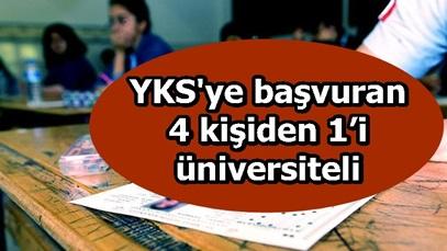 YKS'ye başvuran 4 kişiden 1'i üniversiteli