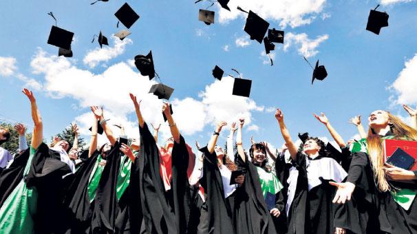 Diploma denklikte yedi alternatif sınav daha