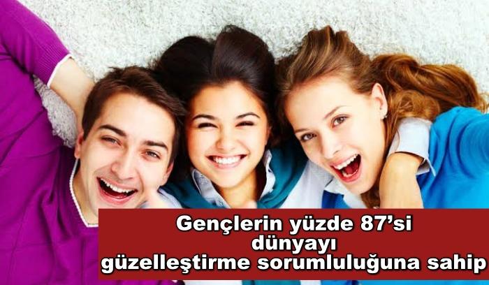 Gençlerin yüzde 87'si dünyayı güzelleştirme sorumluluğuna sahip