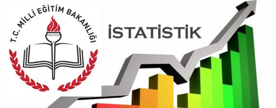 MEB İstatistiklerinin 5 Yıllık Seyri