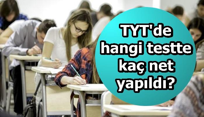 TYT'de hangi testte kaç net yapıldı?