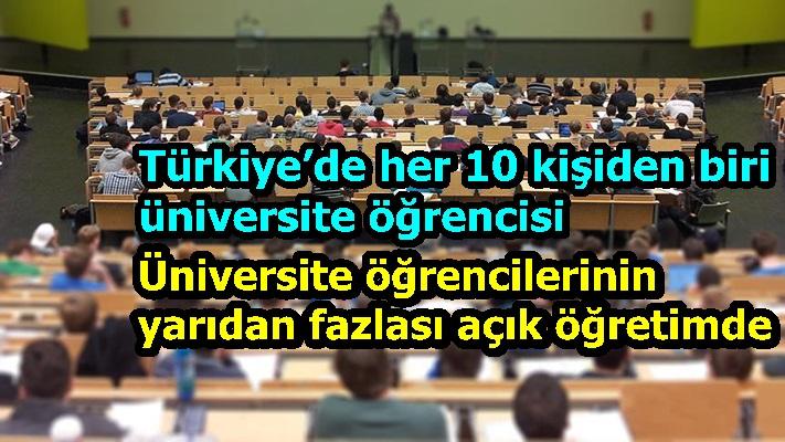 Üniversite öğrencilerinin yarıdan fazlası açık öğretimde